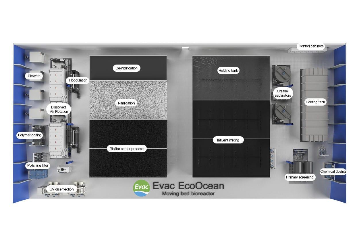 Sistema di trattamento di acque reflue per nave biologica
