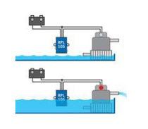 Interruttore per barca / per pompa / per pompa di sentina