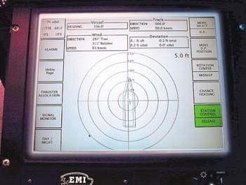 sistema di posizionamento dinamico per nave
