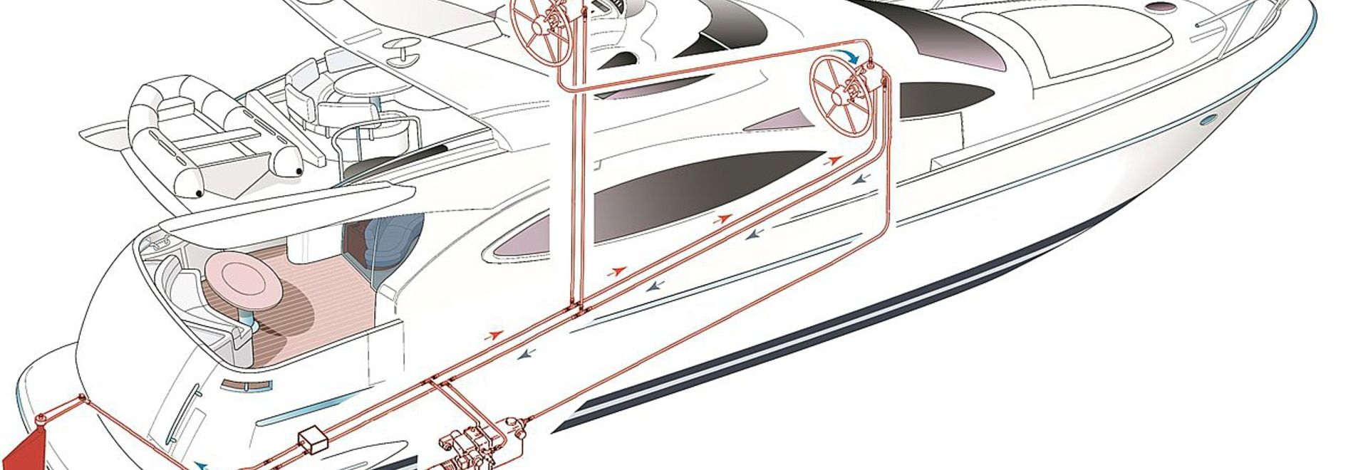 Exacting helm control possible with integrated systems