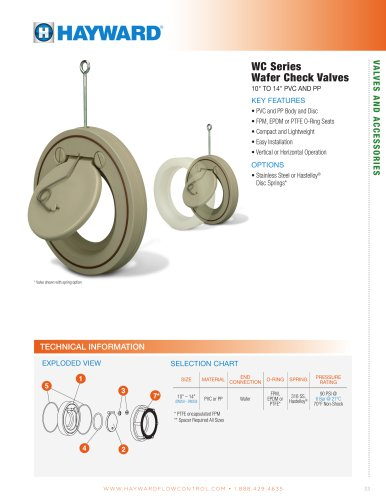 WC Series Wafer Check Valves
