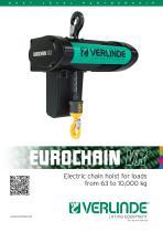 EurochainVR