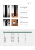 Company profile ITA - 15