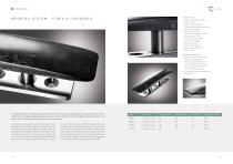 Company profile ITA - 6
