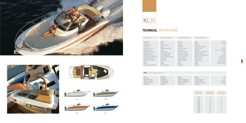 KL30 - Technical specifications