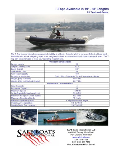 T-top boats