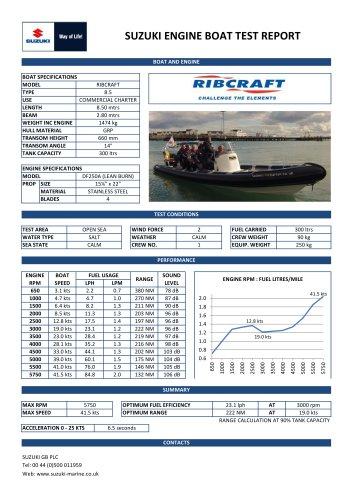RIBCRAFT 8.5