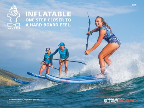 2018 SUP Inflatable Guide