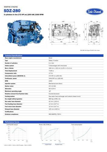 SDZ-280