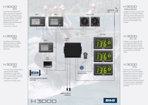 H3000 System diagram