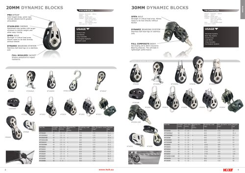 Holt Blocks Catalogue