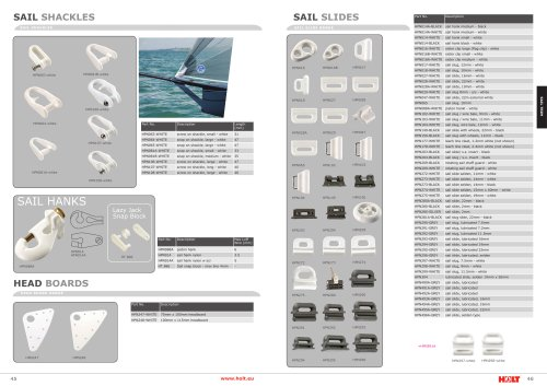 Sail Maker's Hardware