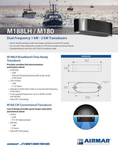 M180 M188LH Thru-hull