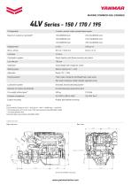 4LV Series - 150 / 170 / 195
