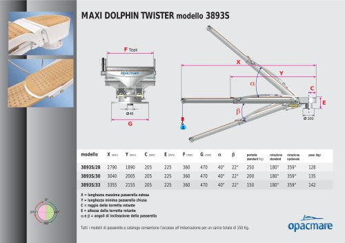 MAXI DOLPHIN TWISTER modello 3893S