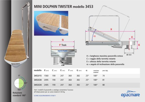 MINI DOLPHIN TWISTER modello 3453
