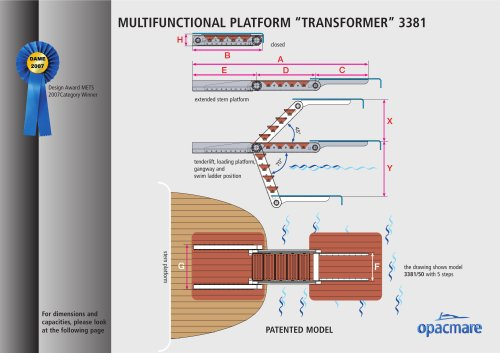 transformer model 3381