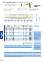 Folding Propellers - PP Type
