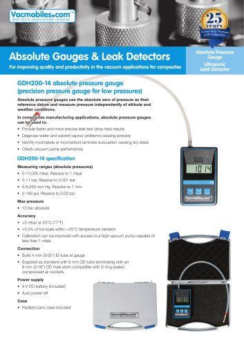 Absolute pressure gauges