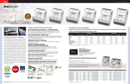 ProNauticP Sell Sheet