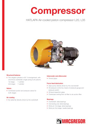 HATLAPA Air-cooled piston compressor L20, L35