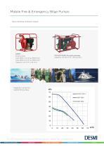 DESMI Mobile fire and emergency bilge pumps
