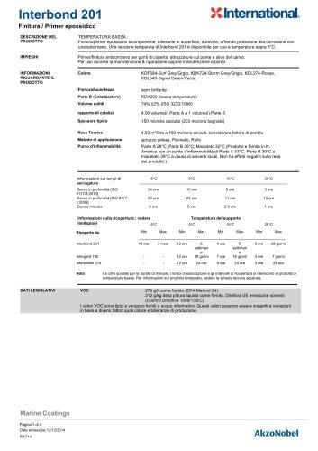 Interbond 201 - Low Temperature