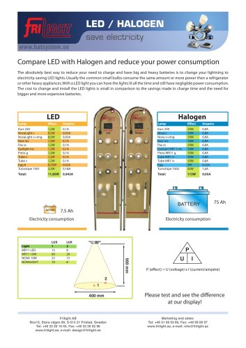 LED / HALOGEN light catalogue