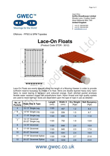 Lace-On Floats