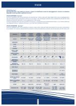 Catalogo e Manuale Prodotti 2017 - 8