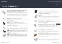 Fastmount Catalogue 2020 - 5