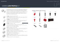 Fastmount Catalogue 2020 - 7