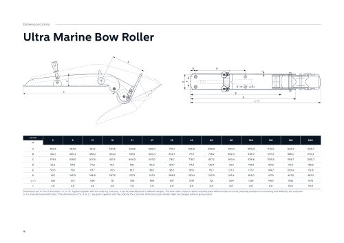 Ultra Marine Bow Roller