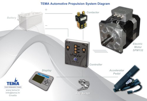 TEMAAutomotivePropulsionSystem Diagram
