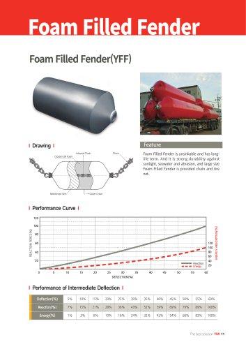Foam Filled Fender